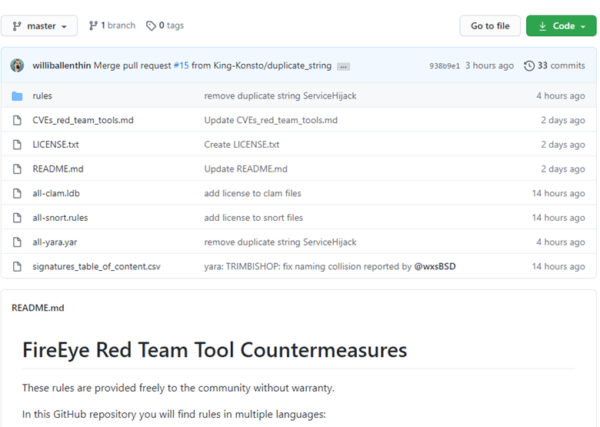 FireEye red team tool detection rules