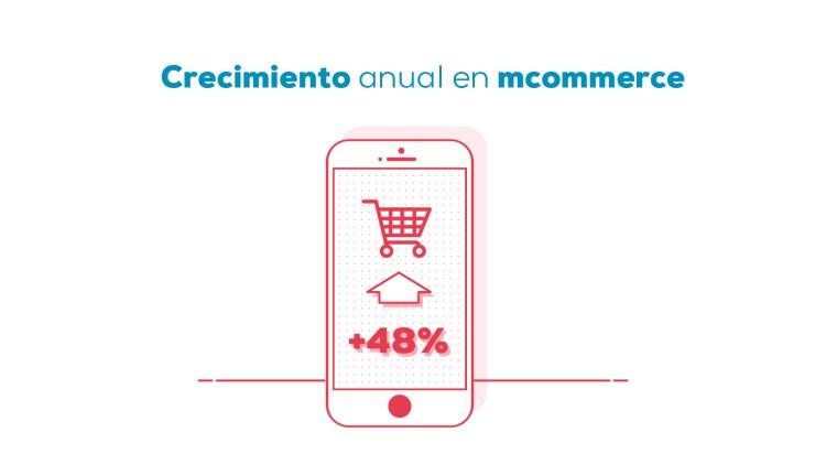 España triplicará el crecimiento del  mobile commerce en 2015