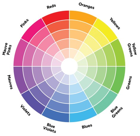 Hacks to Make Your Home Look Expensive the handy mano manomano diy do it yourself colour wheel