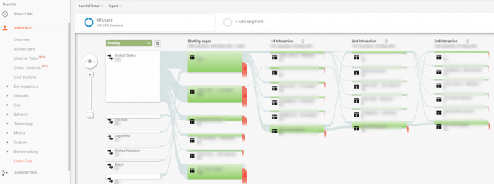 user flow analytics