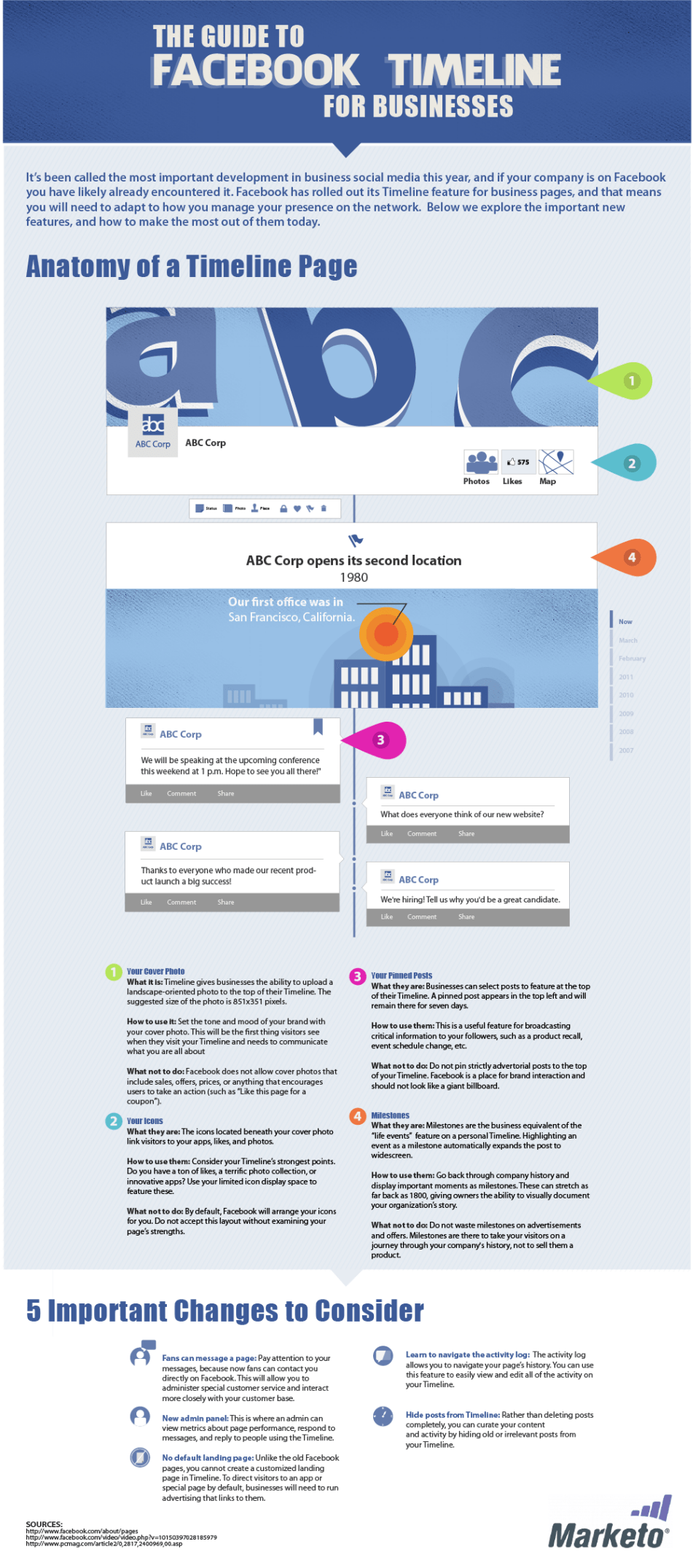 The Guide to Facebook Timeline for Businesses Infographic by Marketo