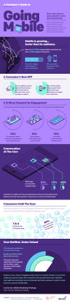 [Infographic] A Marketer's Guide To Going Mobile