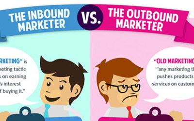 Outbound Marketing o Inbound Marketing?