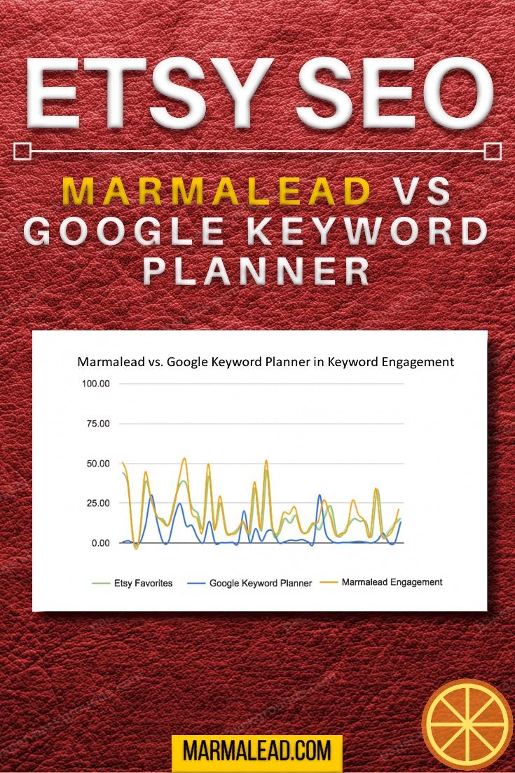 Etsy SEO - Marmalead vs Google Keyword Planner - Marmalead