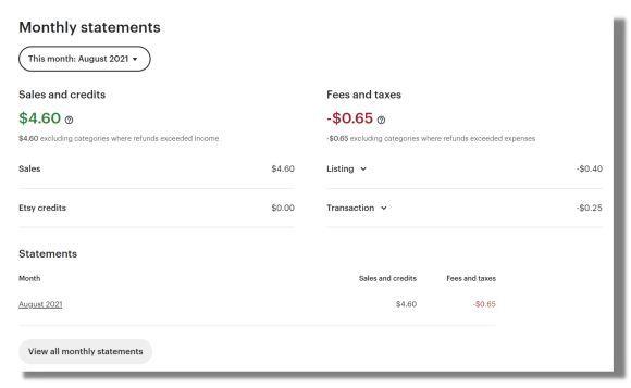 Etsy fee calculator monthly statement