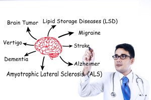 Neurological diseases may have a genetic component. Should you get tested?
