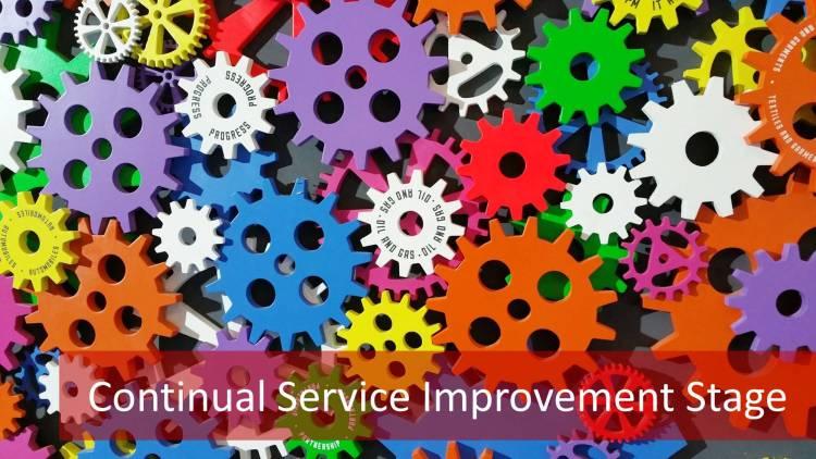 Continual Service Improvement