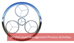 Service Level Management Process: Don't Miss These Key Activities