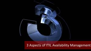 ITIL Availability Management Process: 3 Key Aspects You Need to Know