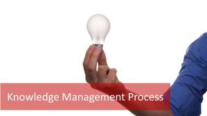 The 3 Objectives of ITIL Knowledge Management Process Explained