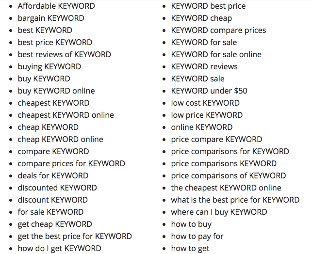 buying keywords list