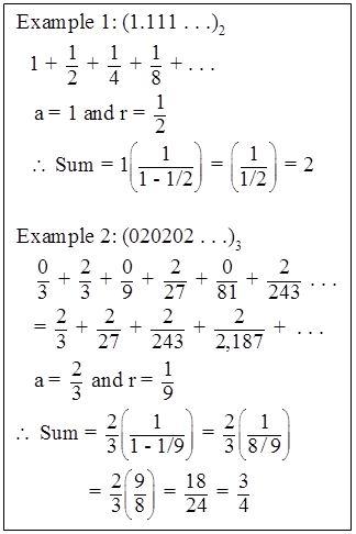 Disjoint Sets Math Teachers Resource Blog