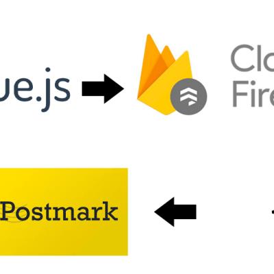 Send email via VueJS, Firebase and Postmark