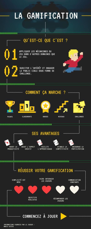 Introduction à la gamification