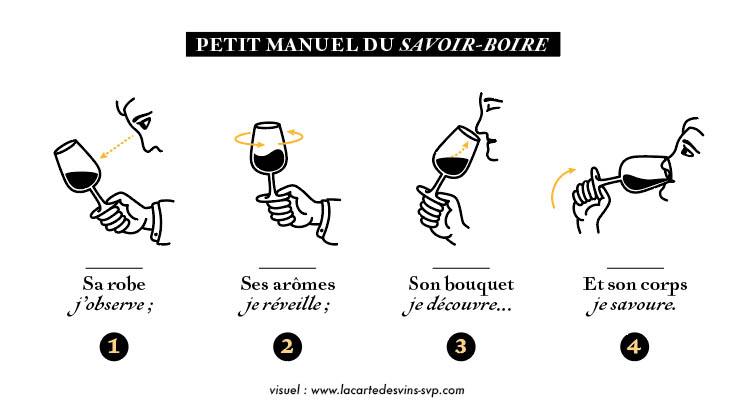 Etapes de dégustation d'un vin