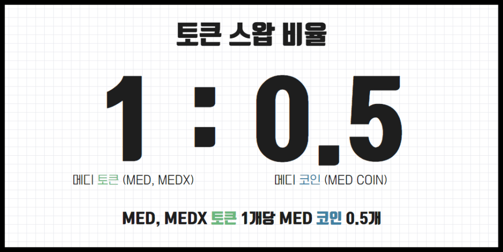 MED MEDX 토큰스왑비율 1:0.5