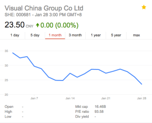 VCG stock dropped sharply after the deal was announced. It is now supended