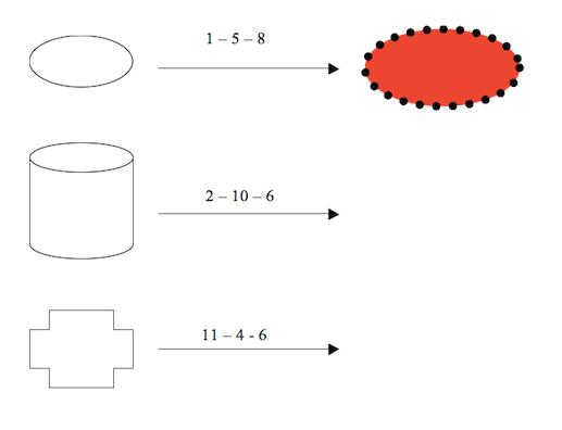 funciones ejecutivas memoria de trabajo fig1