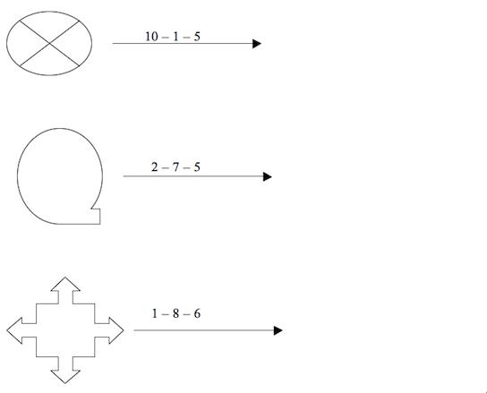 funciones ejecutivas memoria de trabajo fig2
