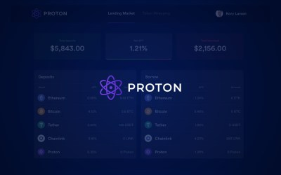 Introducing Proton Lend (LOAN), a new decentralized finance lending market built on Proton Blockchain