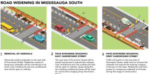 Image shows a graphic of roadwork being done.