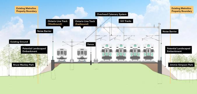 Image shows a cross section of how the tracks will look.