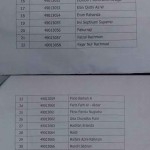 Surat Keterangan Mahasiswa D4 TKJMD STEI ITB
