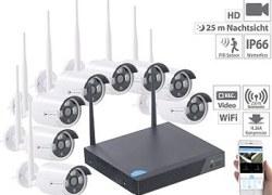 VisorTech Funk-Überwachungssystem