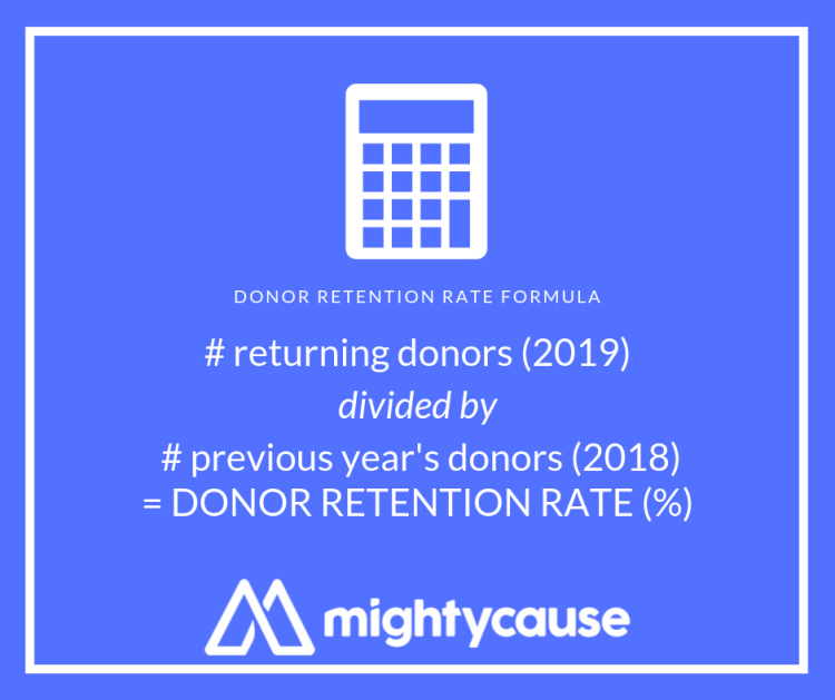 graphic explaining how to calculate donor retention rate