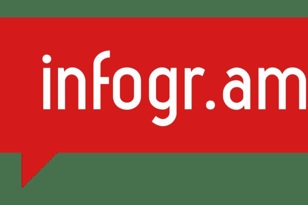 Infogr.am – realiza y diseña infografías rápida y fácilmente … y GRATIS !