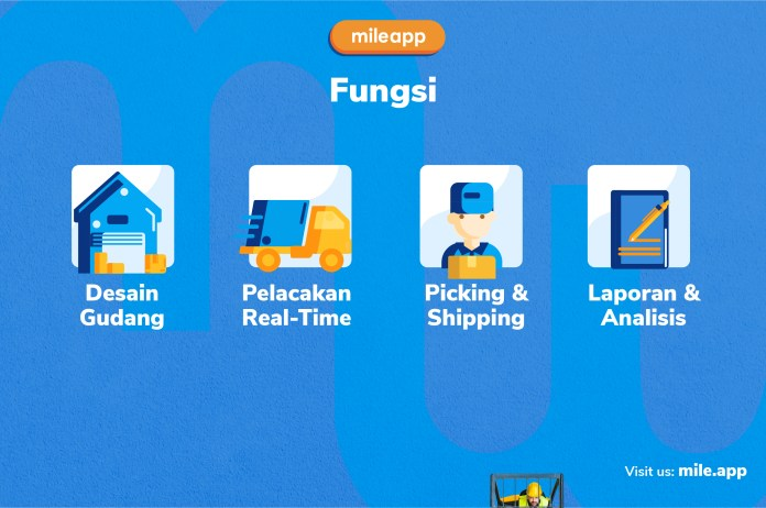 Fungsi Warehouse Management System