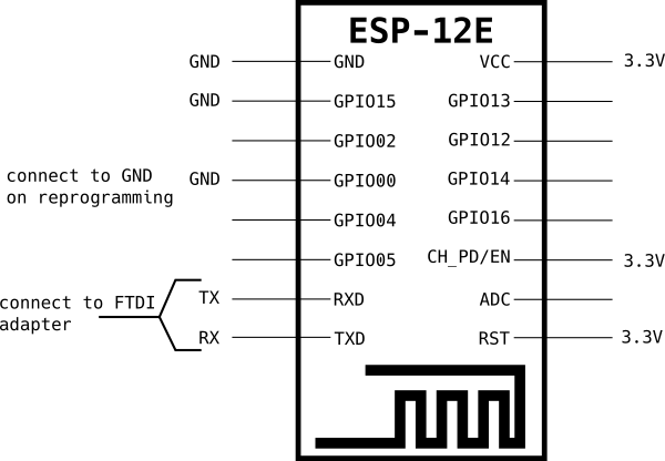 ESP8266-12 basic wiring instructions