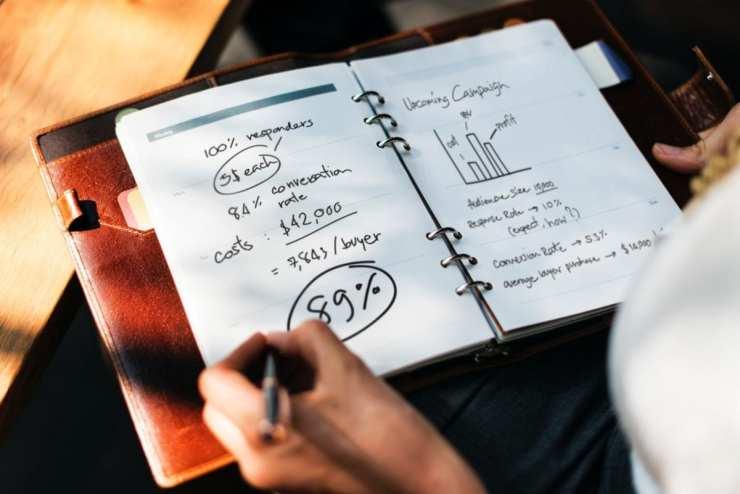 analytical thinking skills