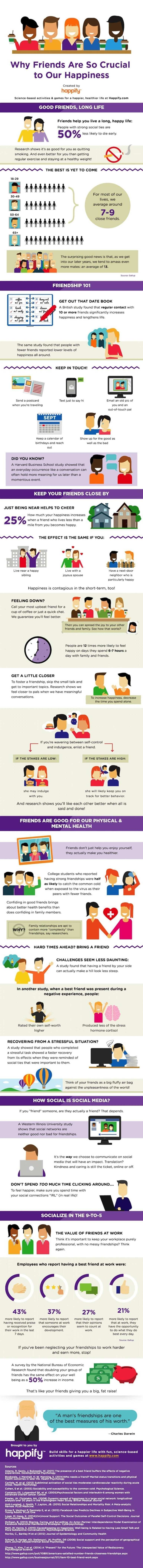 Why Friends Make Us Happier