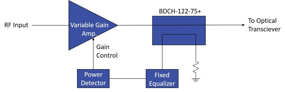 Ultra-Wideband, Low-Loss Couplers for Cable TV  and Broadband Access Systems (DOCSIS® 3.1)