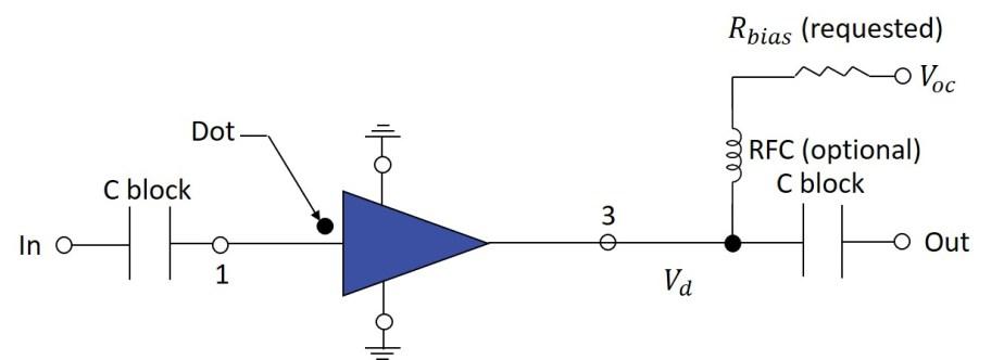 Super Wide-band RF Choke