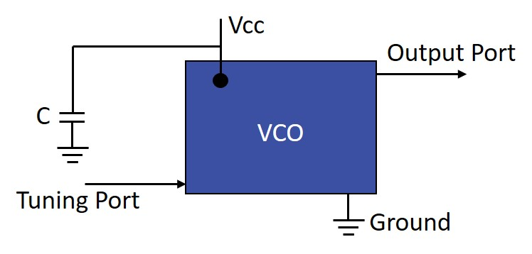Reducing Power Supply Noise in VCOs