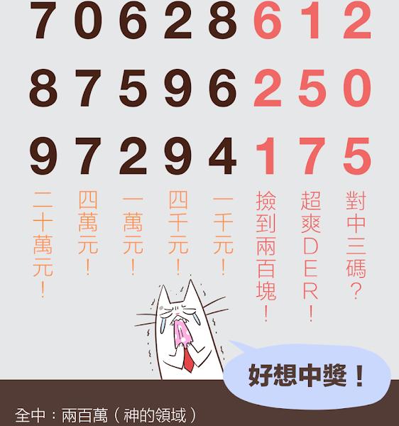 5、6月統一發票中獎號碼(106年)