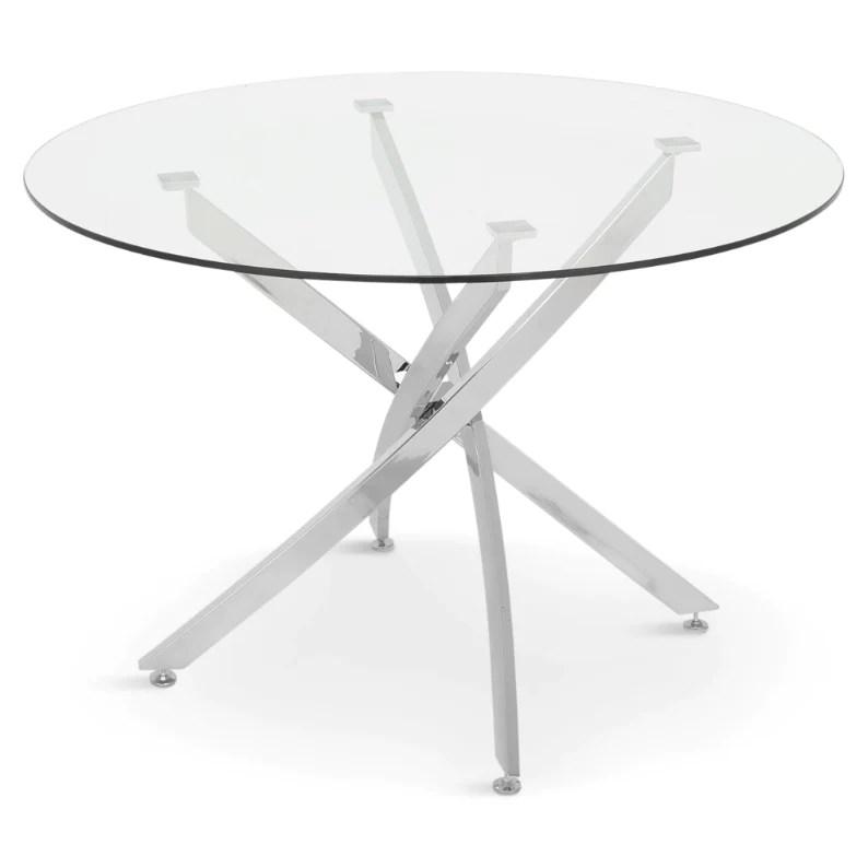 Mobexpert Blog. Mese și scaune