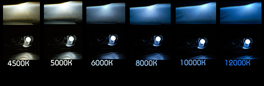 Perfect HID Color Temperature Chart Source: Http://www.pakwheels.com/ Amazing Design