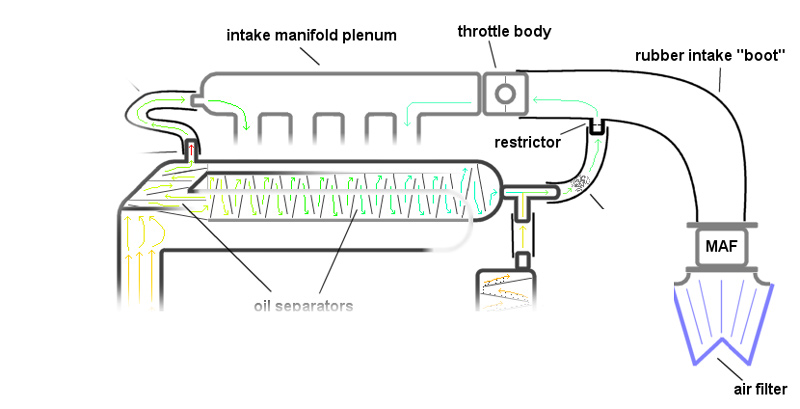 intake-diagram