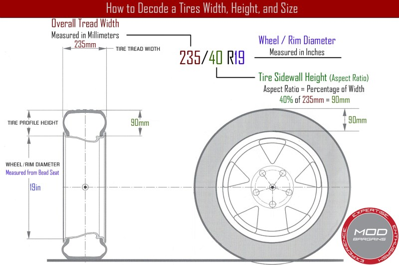 Tire Size Numbers Explained - Calculating overall tire height