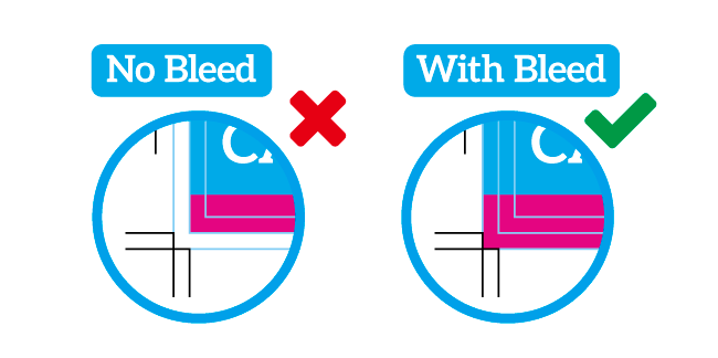 what-is-bleed
