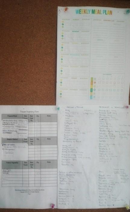 Menú organizado