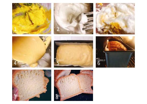 免發酵無麩質吐司的製作過程