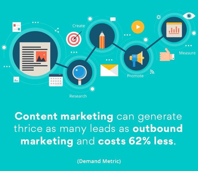 tips for content marketing