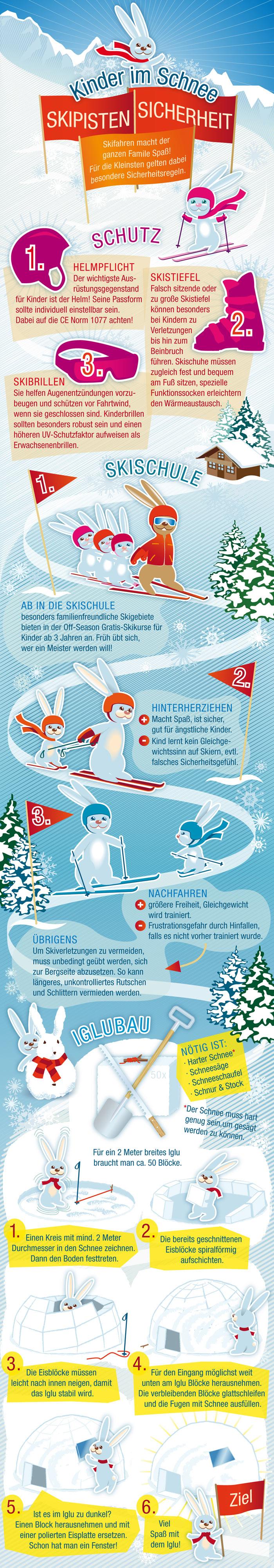 skisicherheit