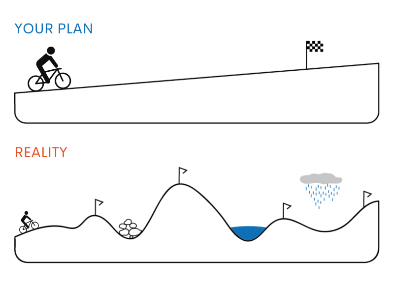 tus planes y la realidad