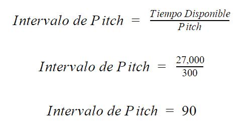 Cálculo del intérvalo del pitch