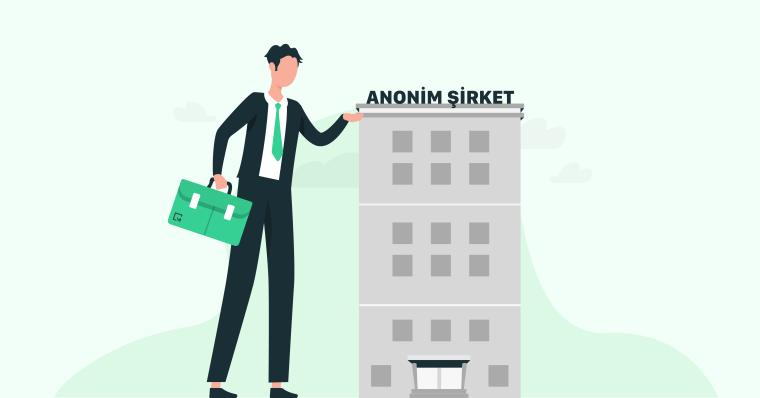 Anonim Şirket